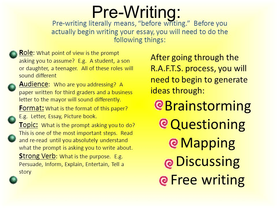 Explain writing process composing essay
