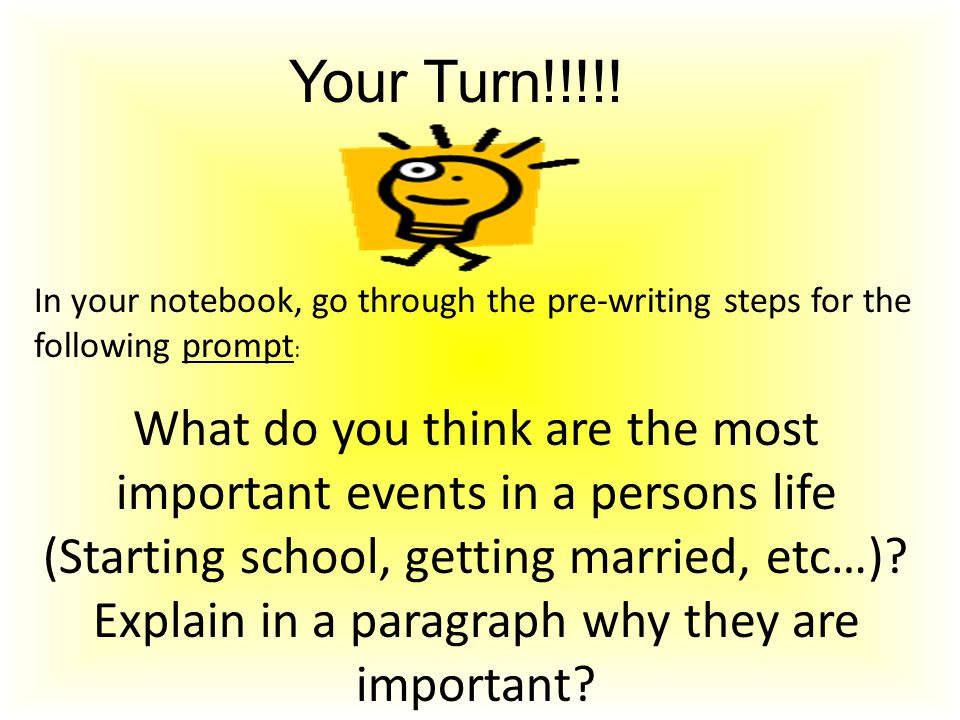 """which of the following is a part of the writing process when writing an essay Writing essays: the writing process essay writing step by step """"write an essay the following example shows how to narrow your topic."""