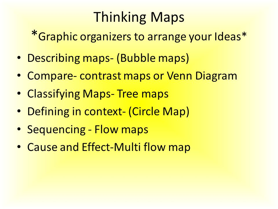 Thinking Maps *Graphic organizers to arrange your Ideas*