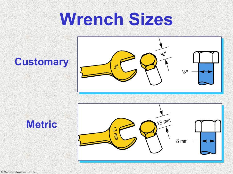 Wrench Sizes Customary Metric