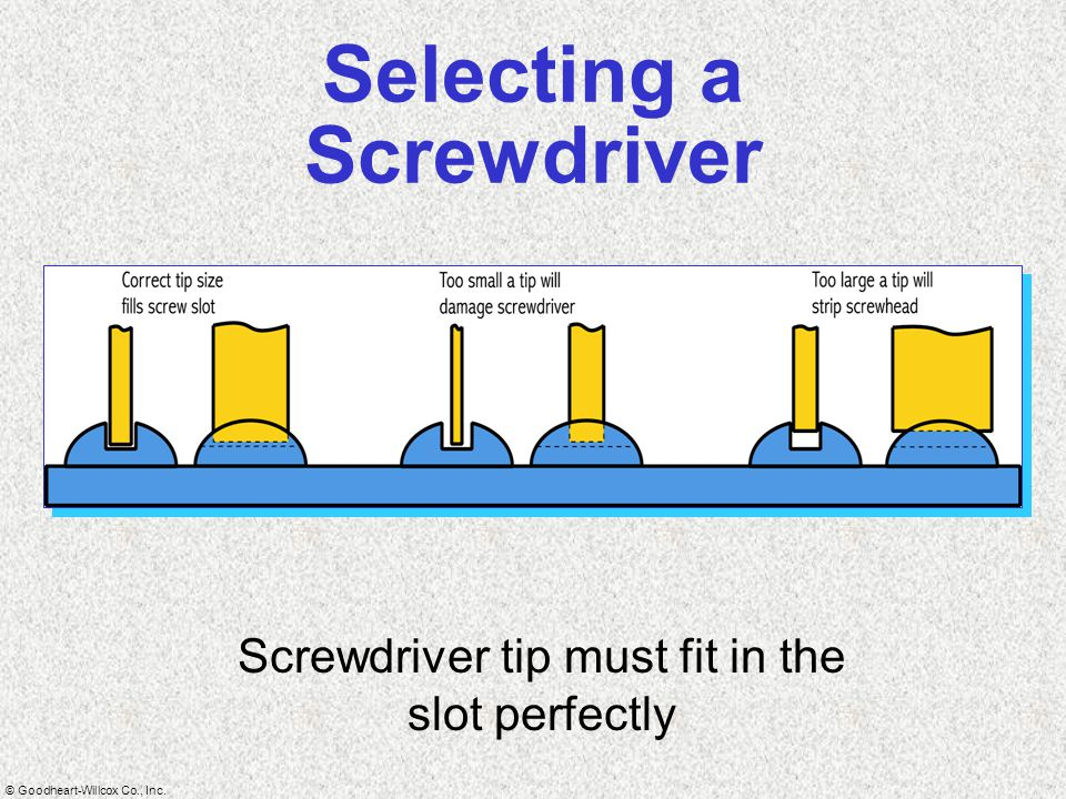 Selecting a Screwdriver