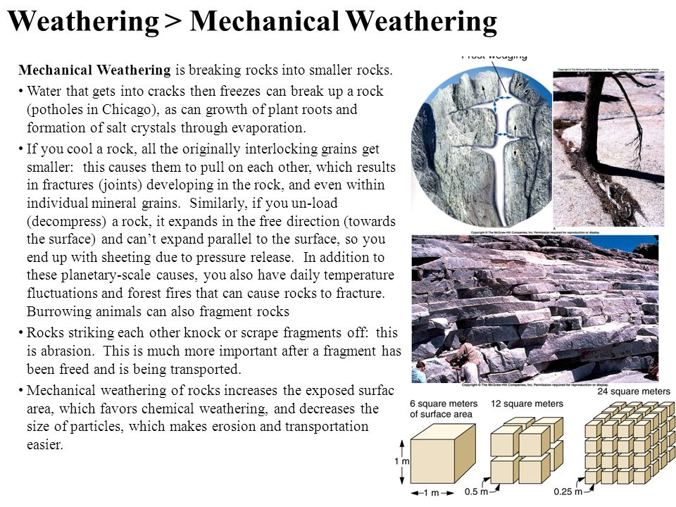 Weathering > Mechanical Weathering