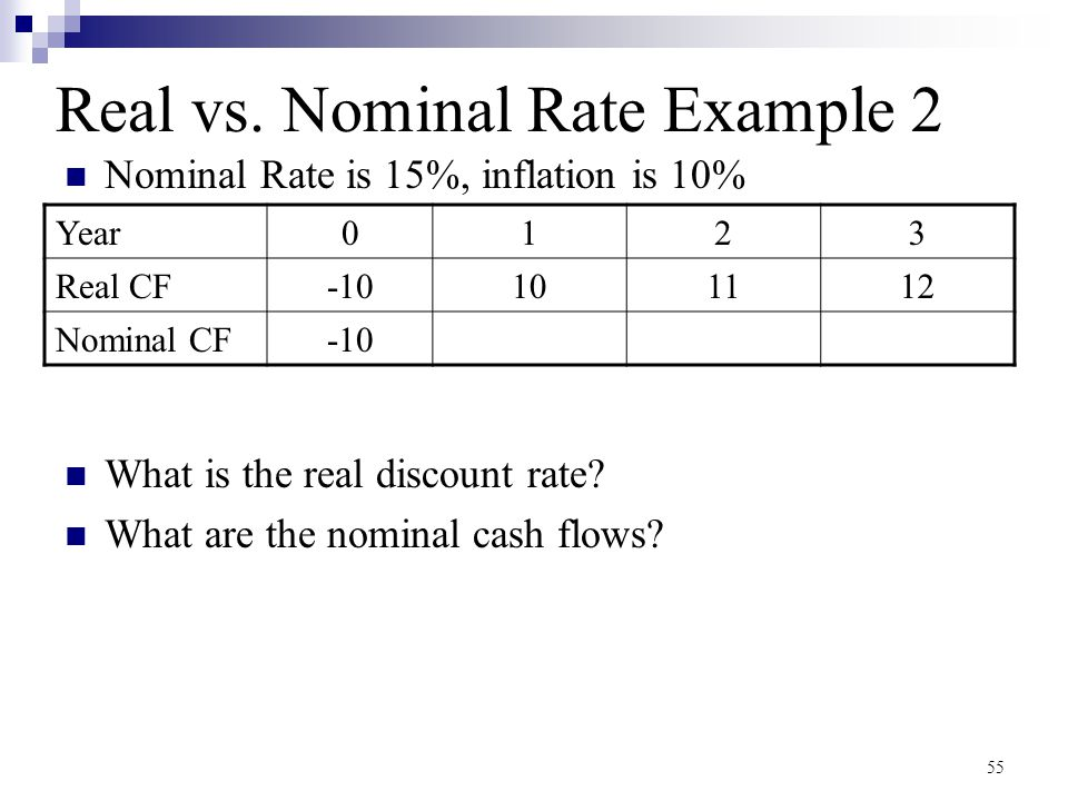 Coupon rate vs discount rate