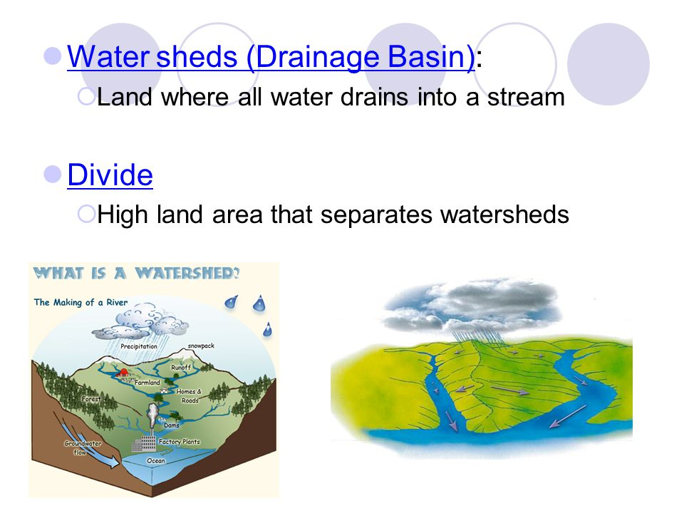 Water sheds (Drainage Basin):