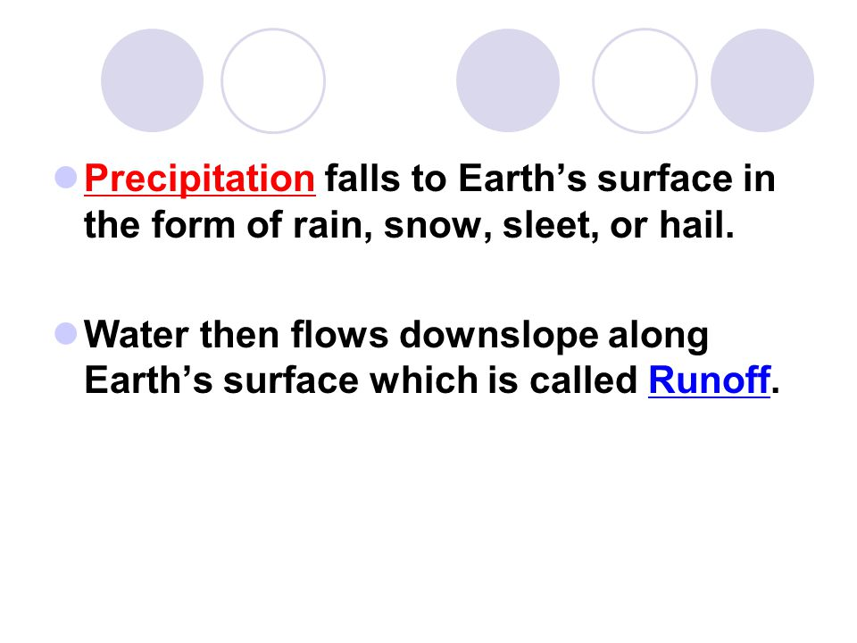 Precipitation falls to Earth's surface in the form of rain, snow, sleet, or hail.