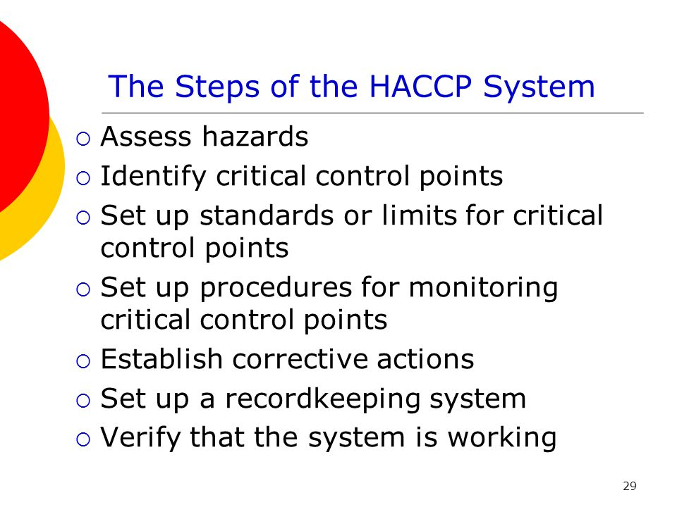 The Steps of the HACCP System