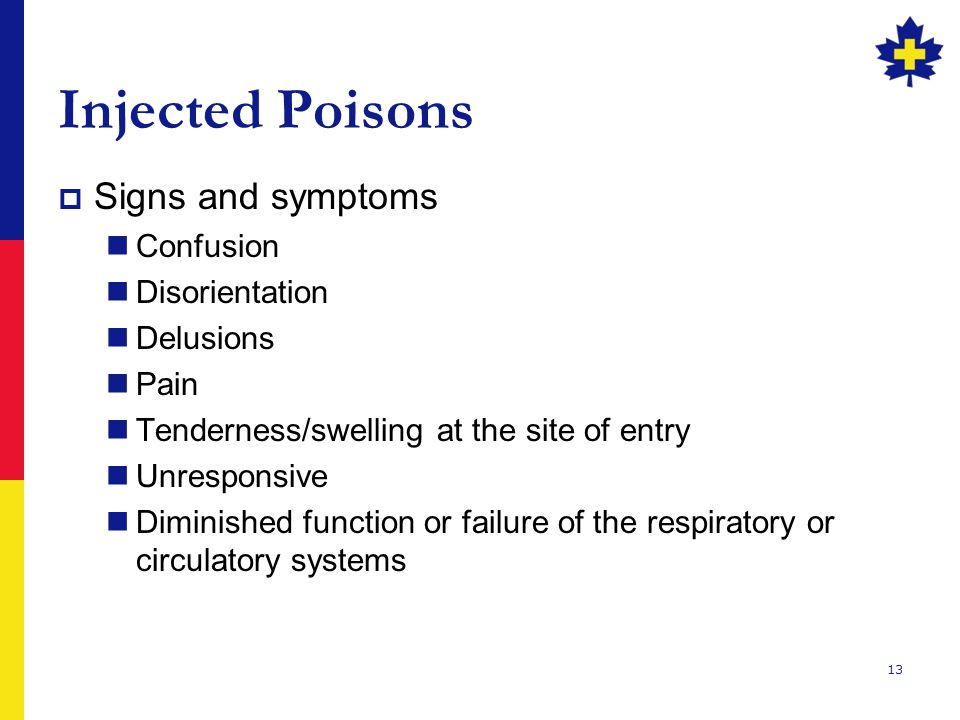 Injected Poisons Signs and symptoms Confusion Disorientation Delusions