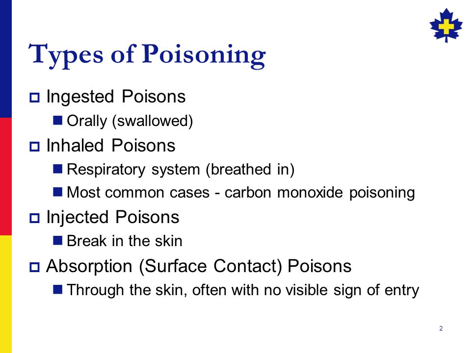 Types of Poisoning Ingested Poisons Inhaled Poisons Injected Poisons