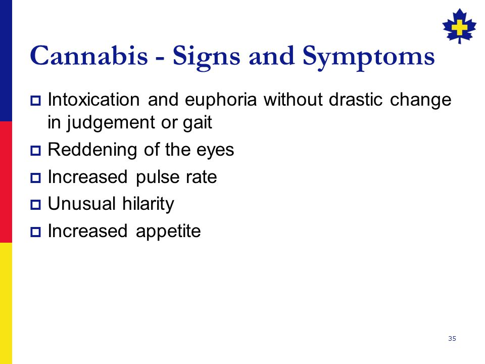 Cannabis - Signs and Symptoms