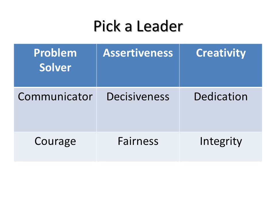 Pick a Leader Problem Solver Assertiveness Creativity Communicator
