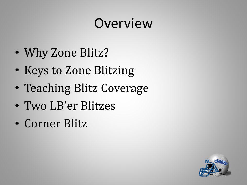 Overview Why Zone Blitz Keys to Zone Blitzing Teaching Blitz Coverage