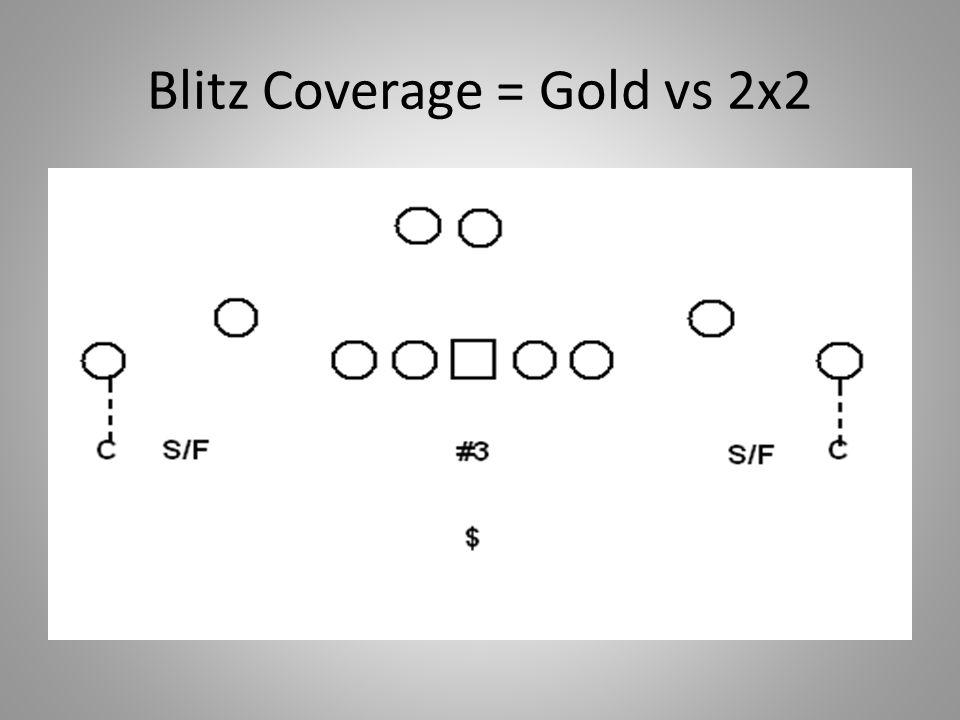 Blitz Coverage = Gold vs 2x2