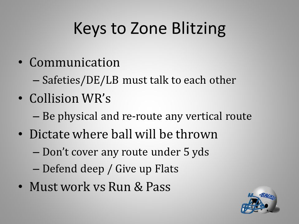 Keys to Zone Blitzing Communication Collision WR's
