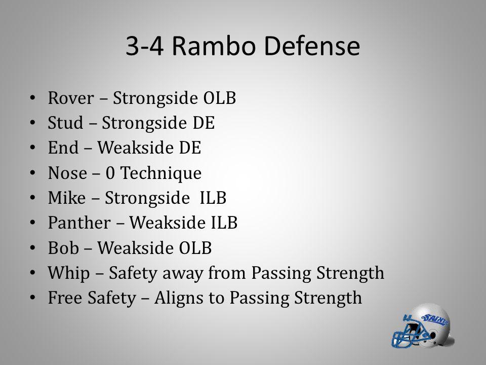 3-4 Rambo Defense Rover – Strongside OLB Stud – Strongside DE