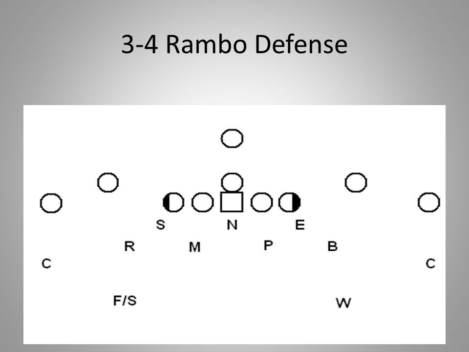 3-4 Rambo Defense