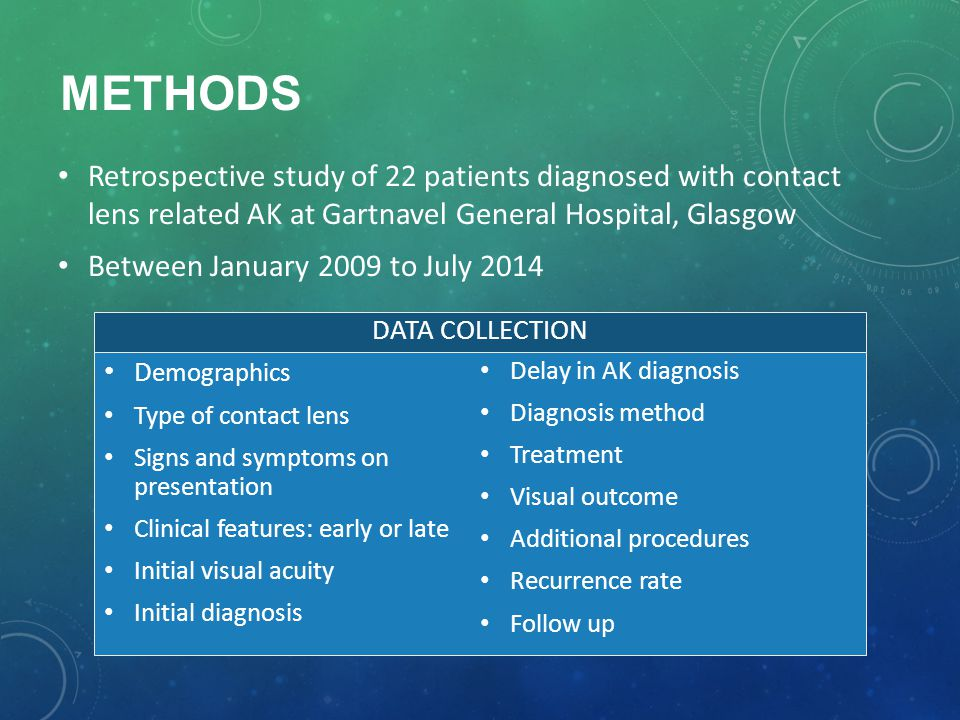 methods Retrospective study of 22 patients diagnosed with contact lens related AK at Gartnavel General Hospital, Glasgow.