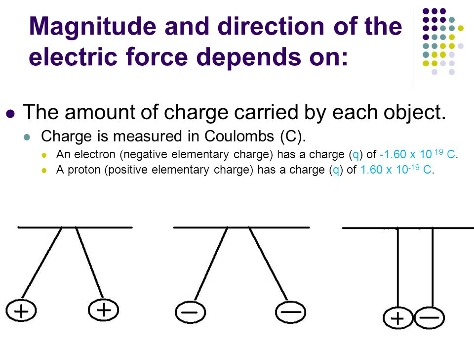 Magnitude and direction of the electric force depends on: