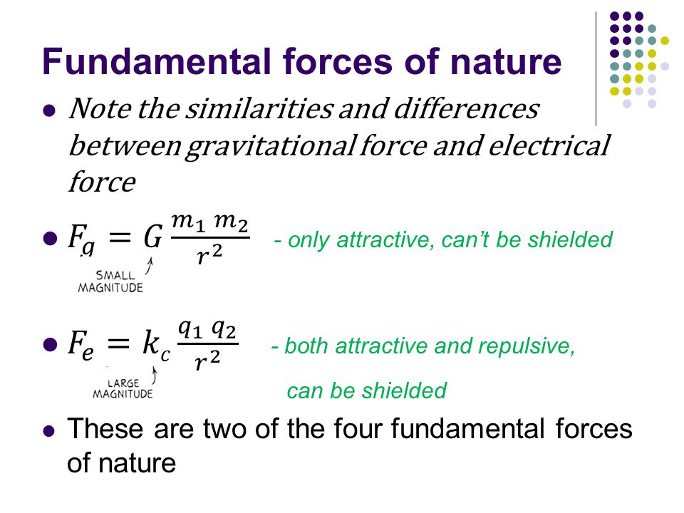 Fundamental forces of nature