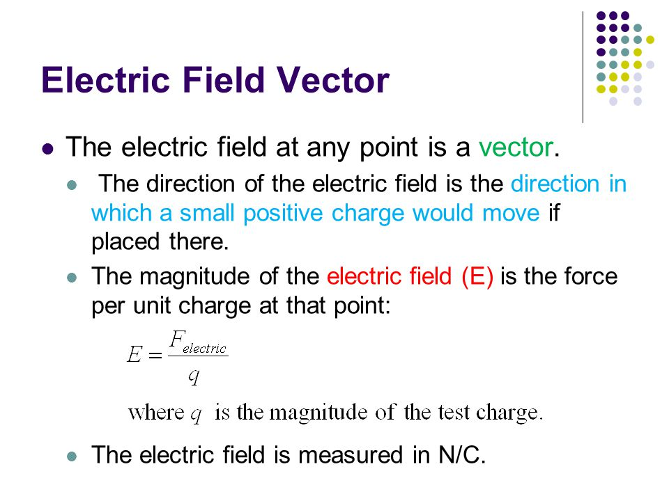 Electric Field Vector The electric field at any point is a vector.