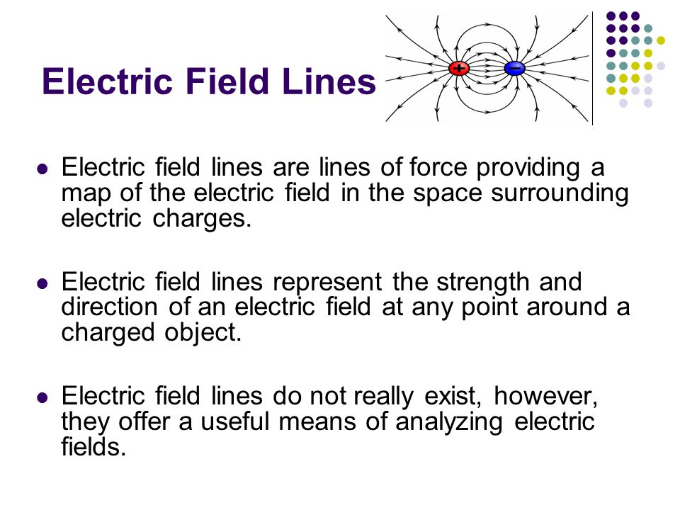 Electric Field Lines Electric field lines are lines of force providing a map of the electric field in the space surrounding electric charges.