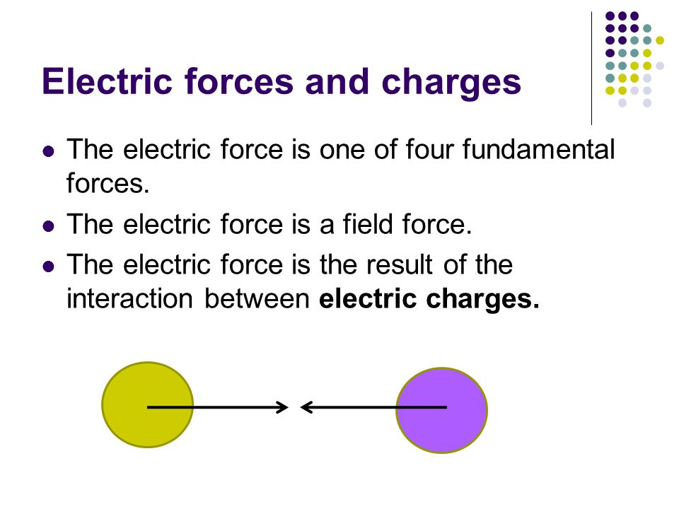 Electric forces and charges