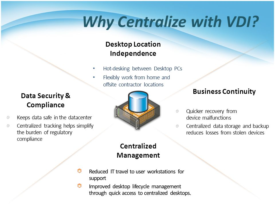 Why Centralize with VDI