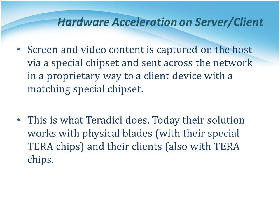 Hardware Acceleration on Server/Client