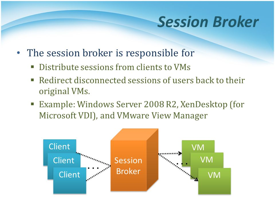 Session Broker The session broker is responsible for