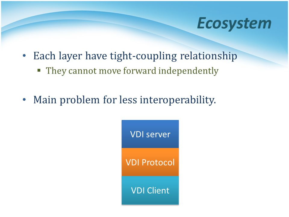 Ecosystem Each layer have tight-coupling relationship