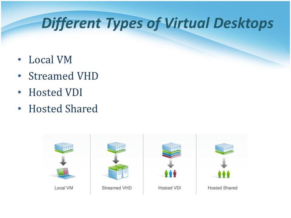 Different Types of Virtual Desktops