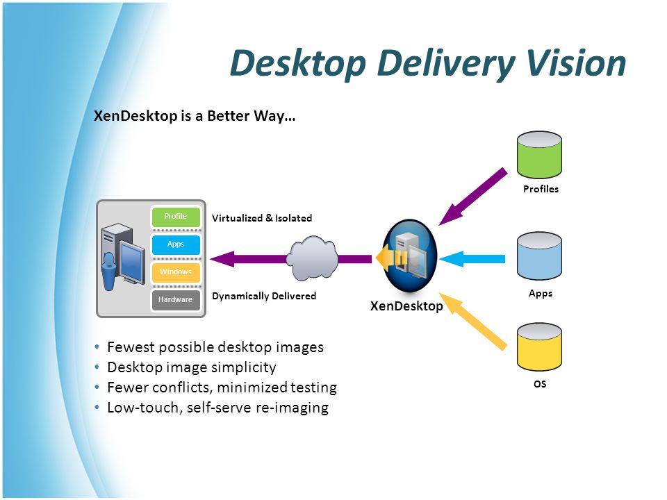 Desktop Delivery Vision