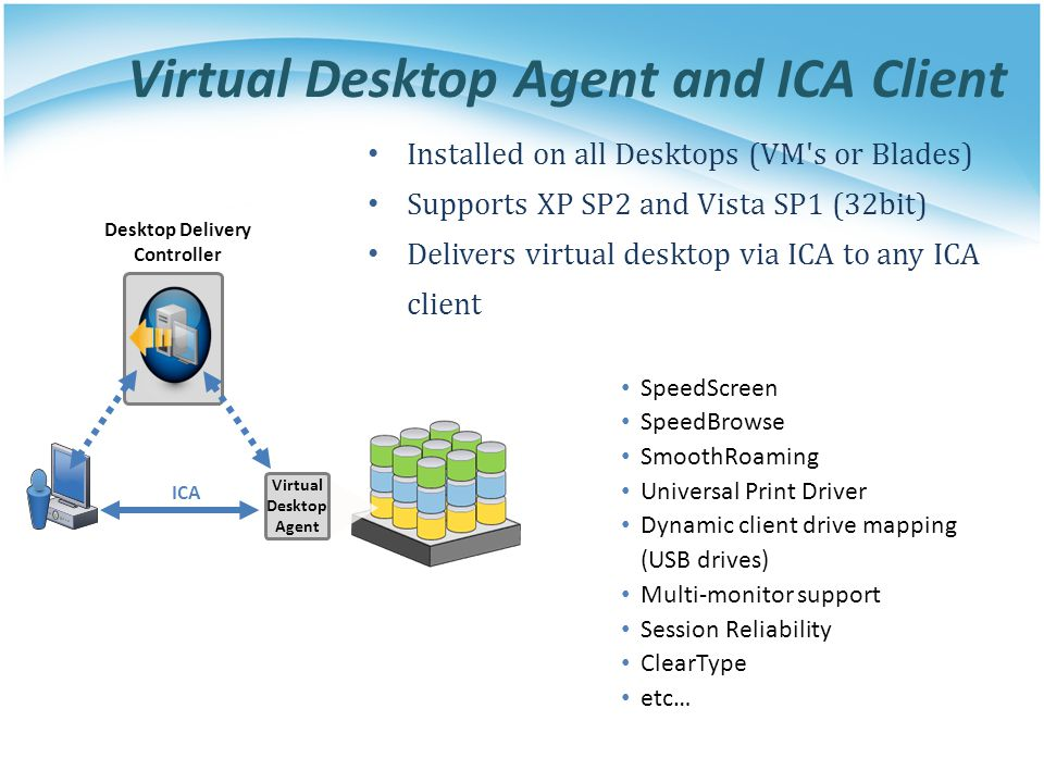 Virtual Desktop Agent and ICA Client
