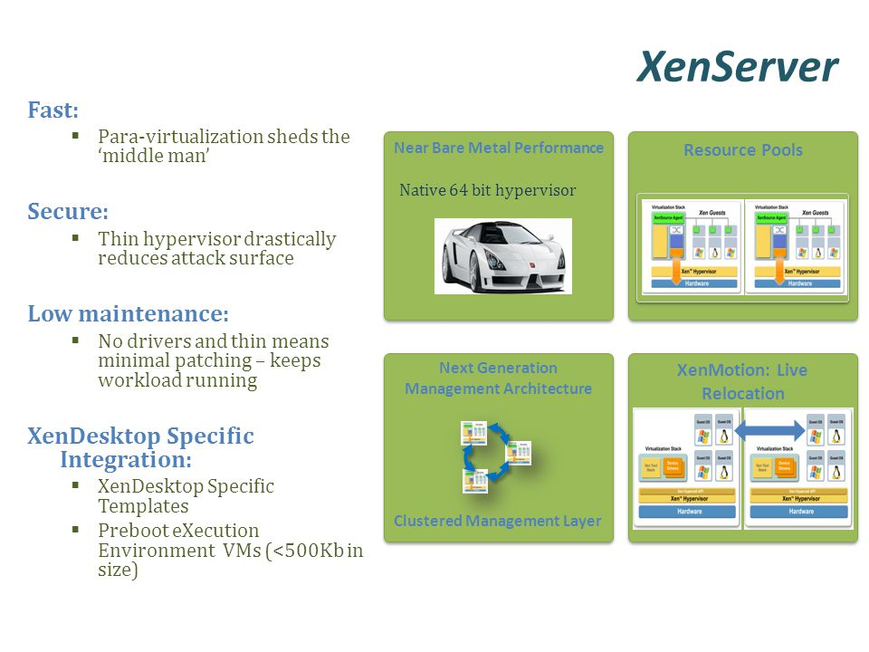 XenServer Fast: Secure: Low maintenance: