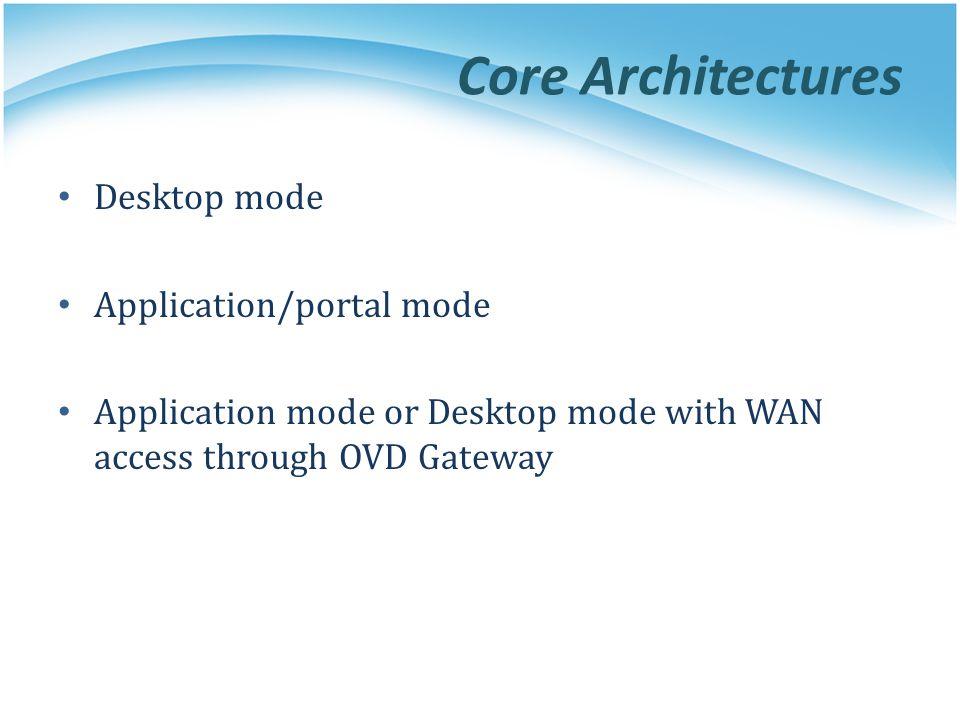Core Architectures Desktop mode Application/portal mode