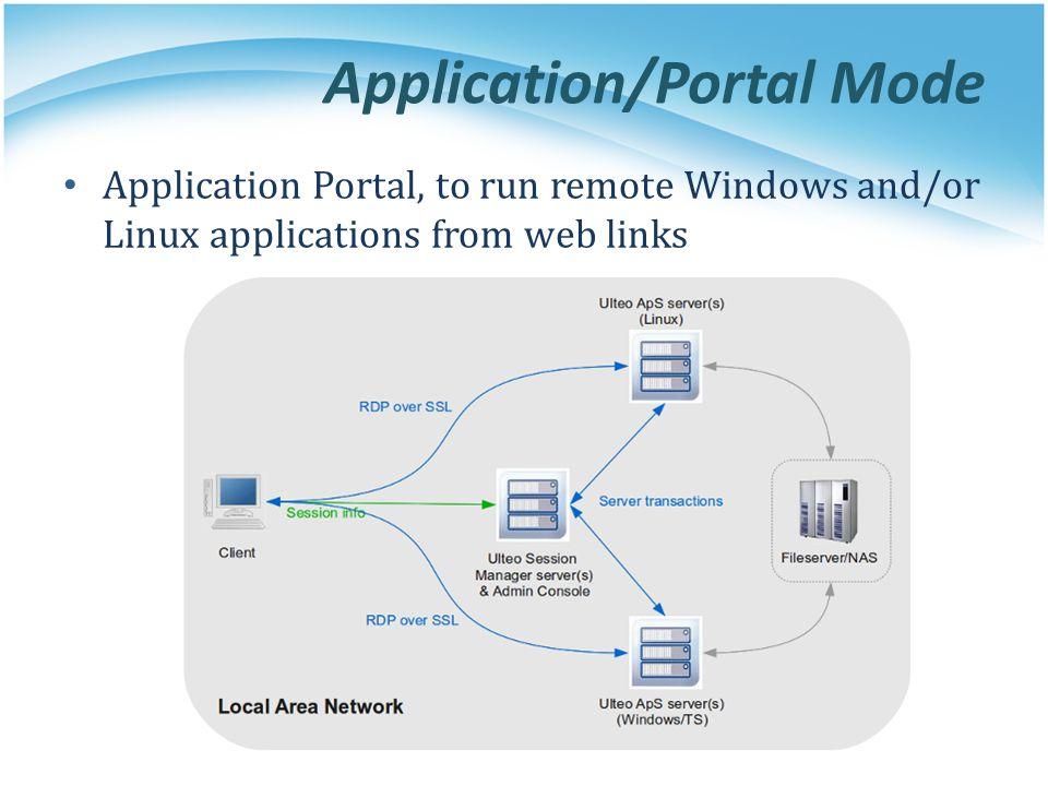 Application/Portal Mode