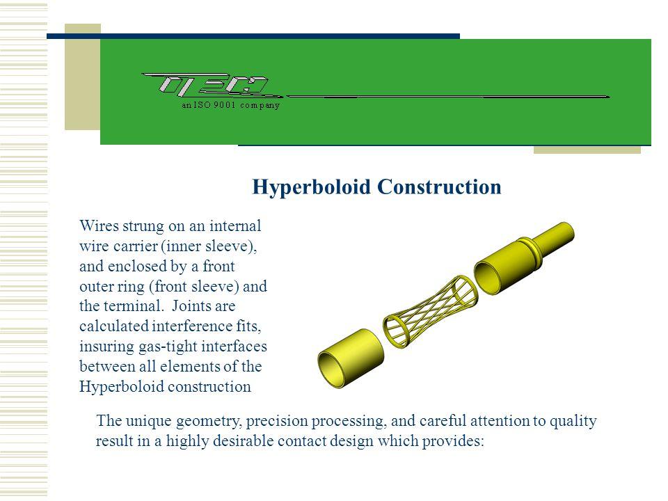 Hyperboloid Construction