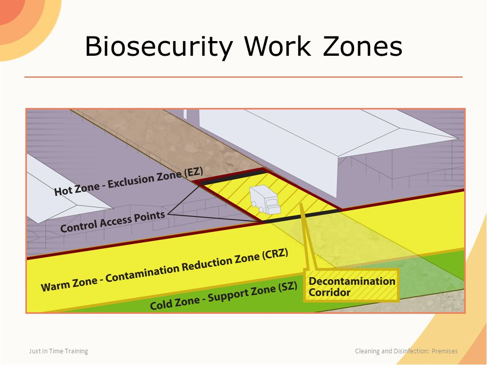 Biosecurity Work Zones