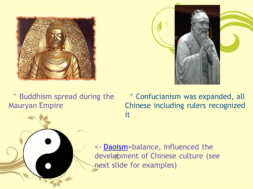 ^ Buddhism spread during the Mauryan Empire