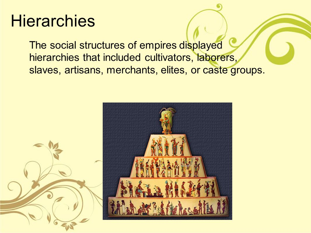 political methods of control of the gupta empire and imperial rome Government and politics of the roman empire  by:  at the lowermost rung of the social/political/economic ladder  which gave the three official control of rome.