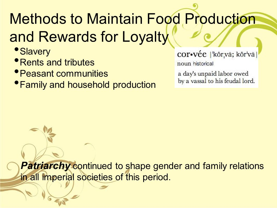 Methods to Maintain Food Production and Rewards for Loyalty