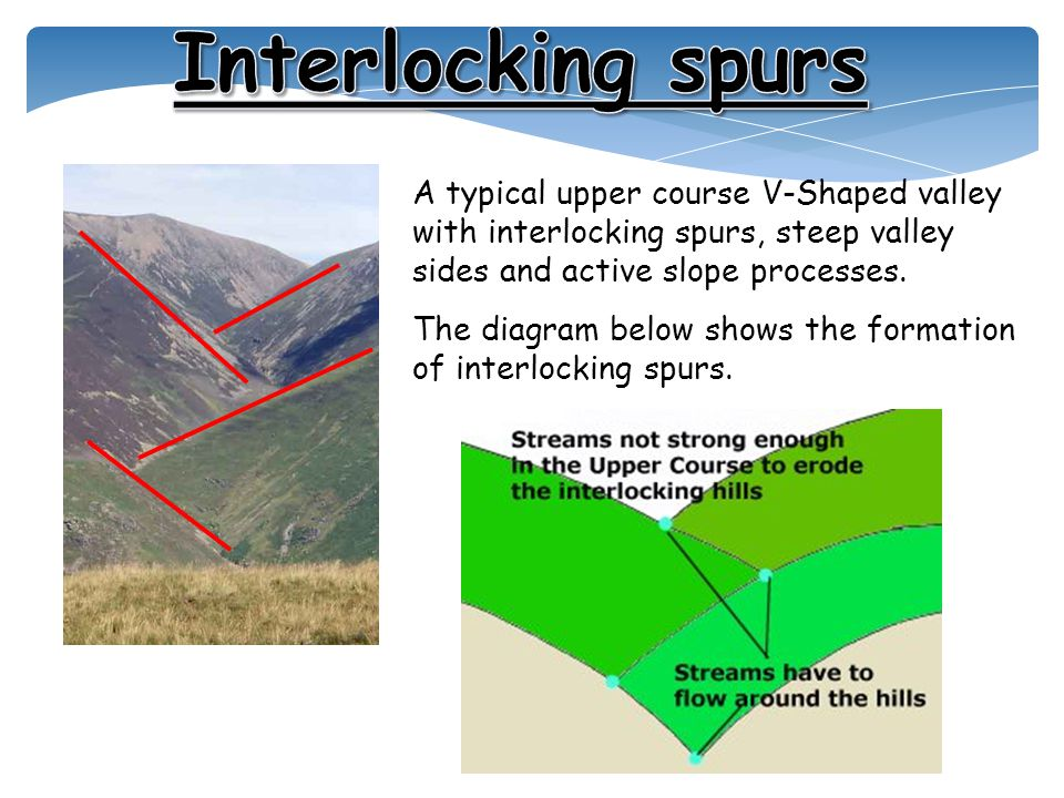 Interlocking spurs A typical upper course V-Shaped valley with interlocking spurs, steep valley sides and active slope processes.