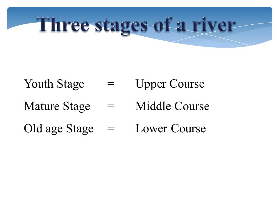 Three stages of a river Youth Stage = Upper Course