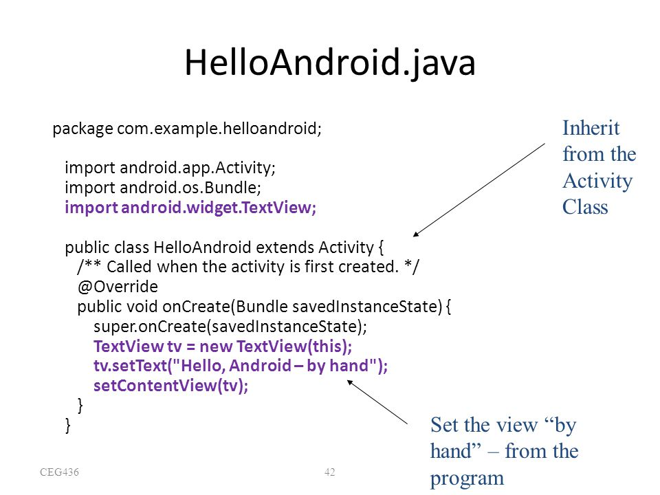 HelloAndroid.java Inherit from the Activity Class