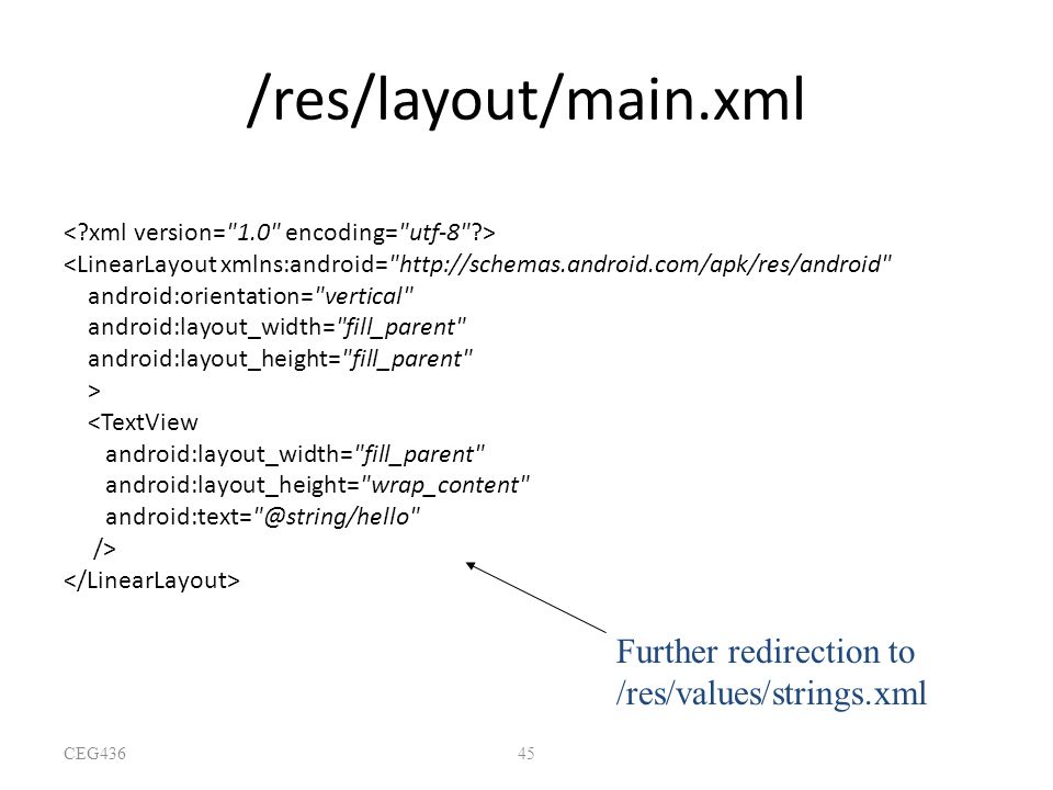/res/layout/main.xml Further redirection to /res/values/strings.xml