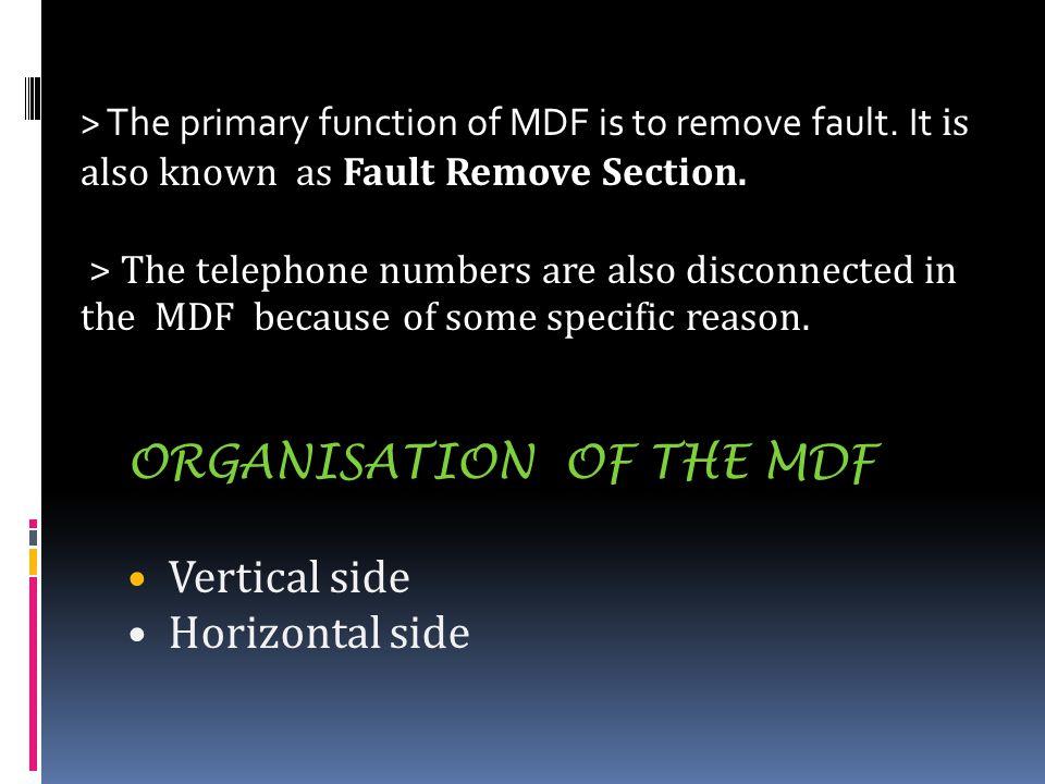 ORGANISATION OF THE MDF Vertical side Horizontal side