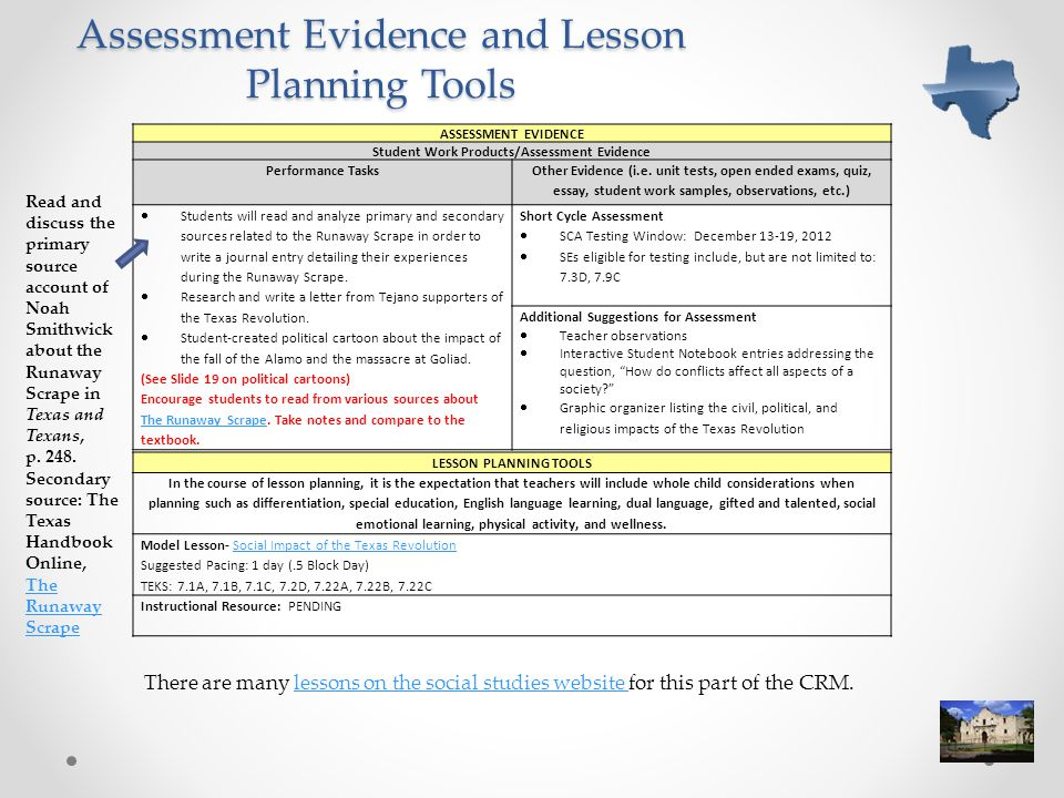 Assessment Evidence and Lesson Planning Tools