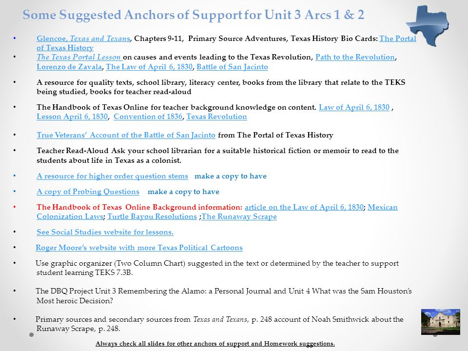 Some Suggested Anchors of Support for Unit 3 Arcs 1 & 2