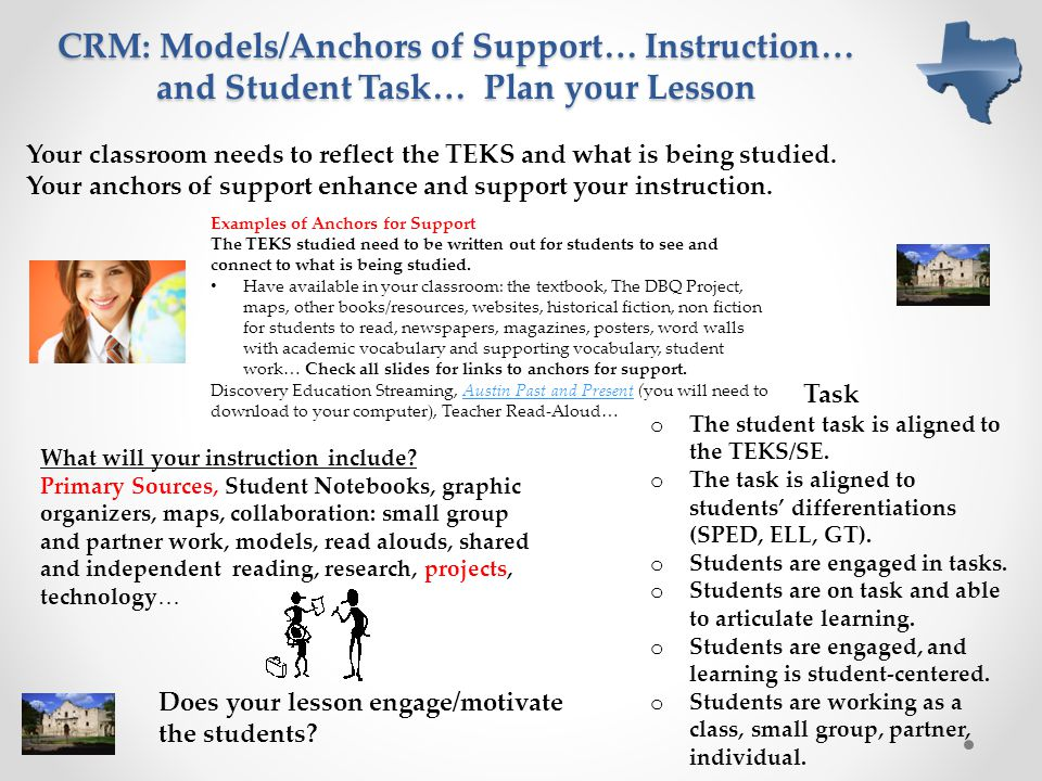 CRM: Models/Anchors of Support… Instruction… and Student Task… Plan your Lesson