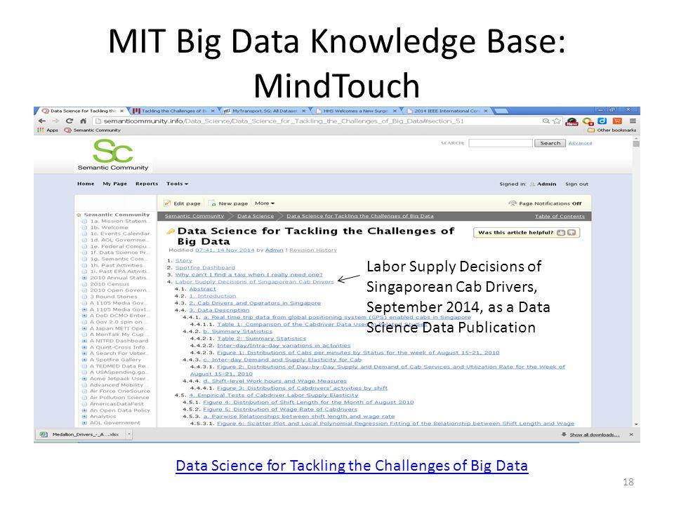 MIT Big Data Knowledge Base: MindTouch