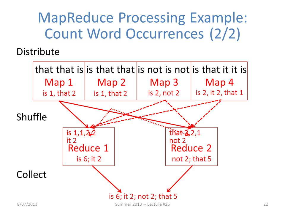 MapReduce Processing Example: Count Word Occurrences (2/2)
